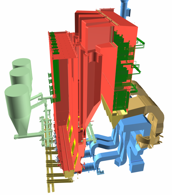 循环流化床锅炉原理